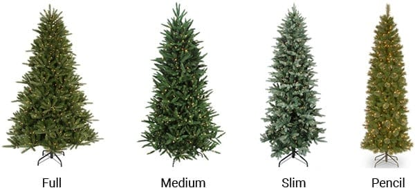 Christmas tree sizes